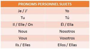 Pronombres personales sujeto